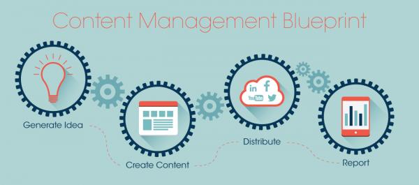 مشاوره و مدیریت تولید محتوا